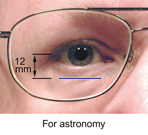 Bifocals for Astronomers