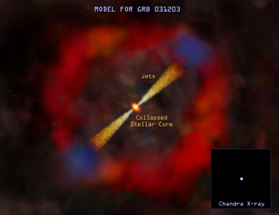 Clemson Astronomers Help Shed Light on Gamma-Ray Burst Mystery