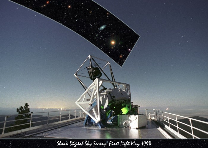 The Sloan Digital Sky Survey Celebrates 20th Fabulous Year