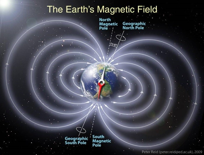 The Magnetic North Pole is Shifting Fast – Is This the First Sign of an Impending Pole Reversal?
