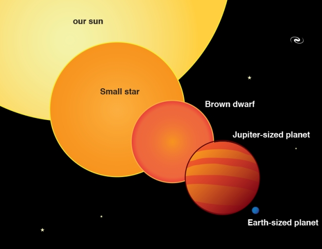 Closeby Brown Dwarfs are Hiding in Plain Sight