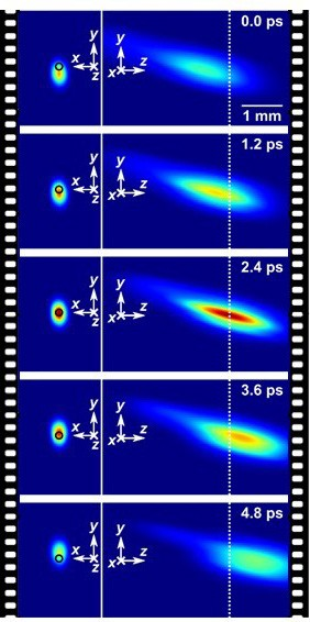 10 Trillion Frame-per-Second Camera Captures Photon Pulses in Mid-Air