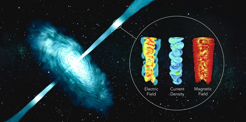 Tangled Magnetic Fields in Black Holes Create the Most Powerful Particle Accelerators in the Universe