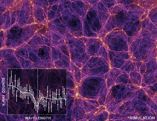 Is the Universe Hiding its Missing Mass in the Warm-Hot Intergalactic Medium?