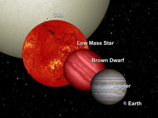Giant Gas Planet or Brown Dwarf – Where Does One Draw the Line?