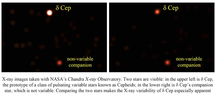 Villanova Astronomers Discover a New Class of Pulsating X-Ray Stars